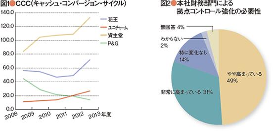 survey_20130910-01