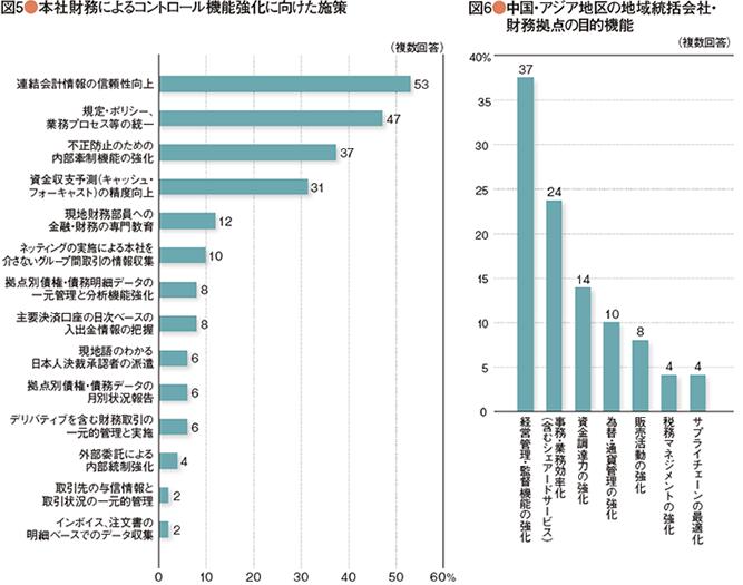 survey_20130910-04