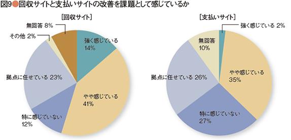 survey_20130910-06