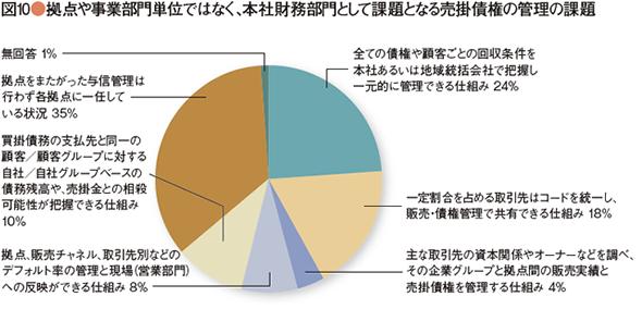 survey_20130910-07