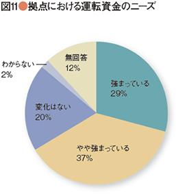 survey_20130910-08