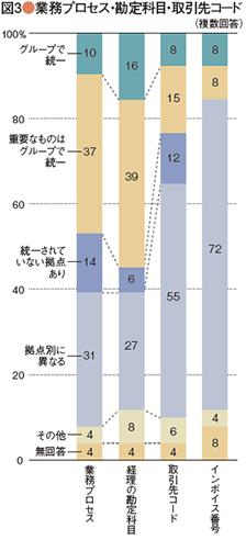 survey_20130910-2