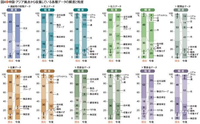 survey_20130910-3S
