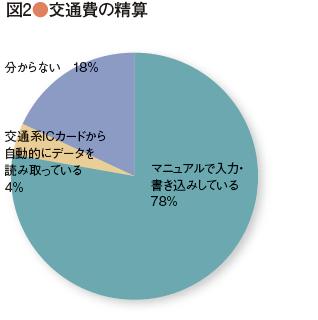survey_44-02