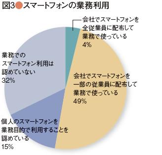survey_44-03