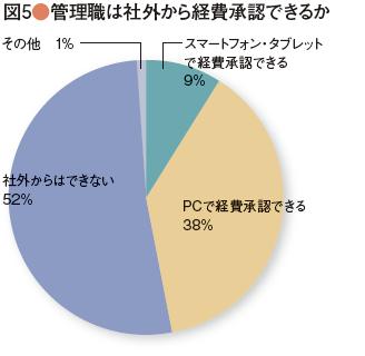survey_44-05