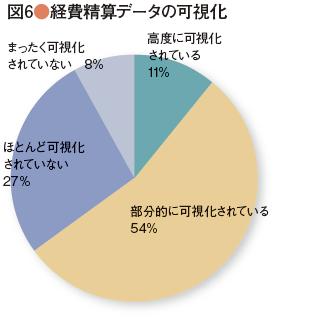 survey_44-06
