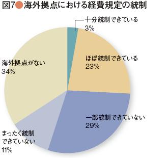 survey_44-07