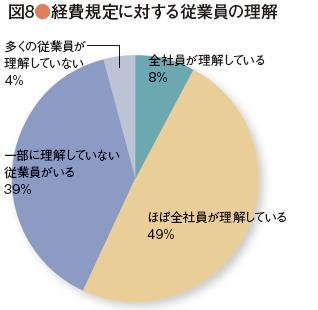 survey_44-08