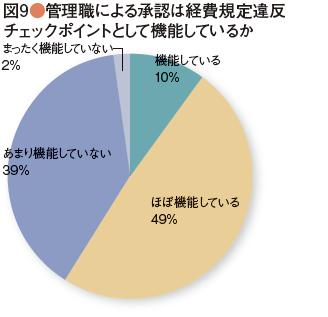 survey_44-09