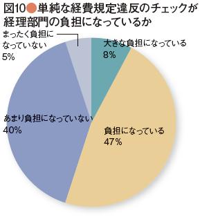 survey_44-10