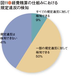 survey_44-11