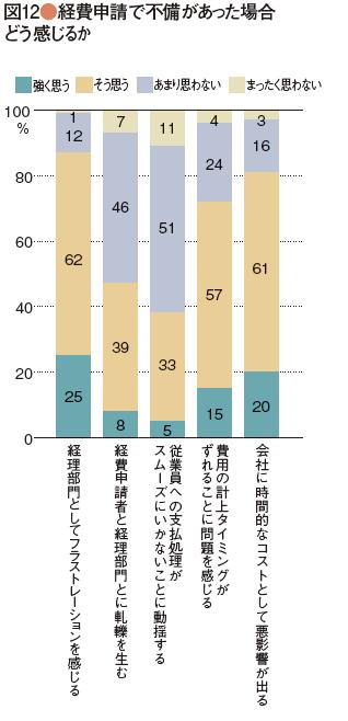 survey_44-12