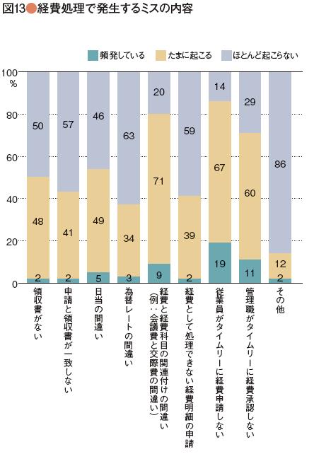 survey_44-13