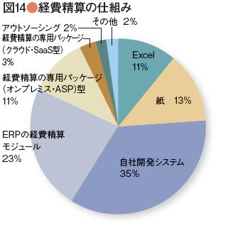 survey_44-14