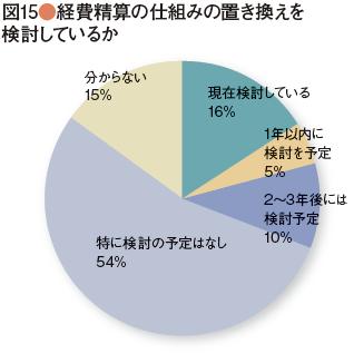 survey_44-15