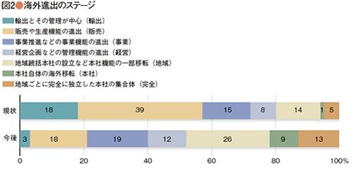 survey_47-02