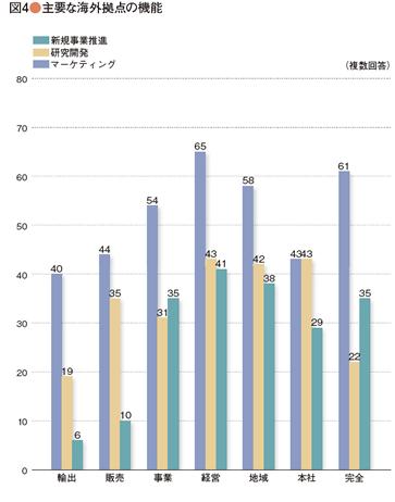 survey_47-04