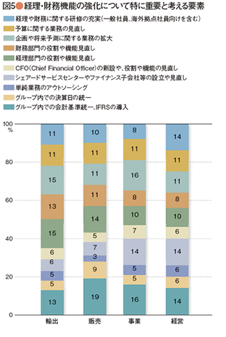 survey_47-05