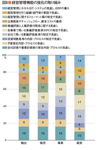 survey_47-06