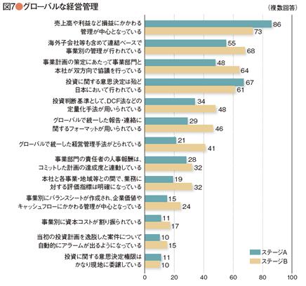 survey_47-07