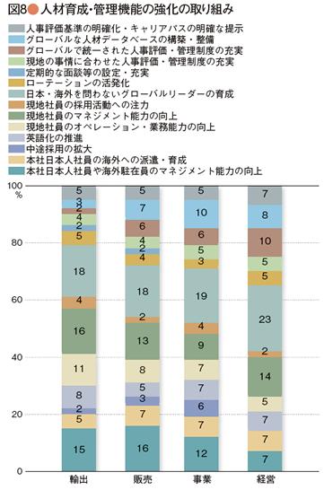 survey_47-08