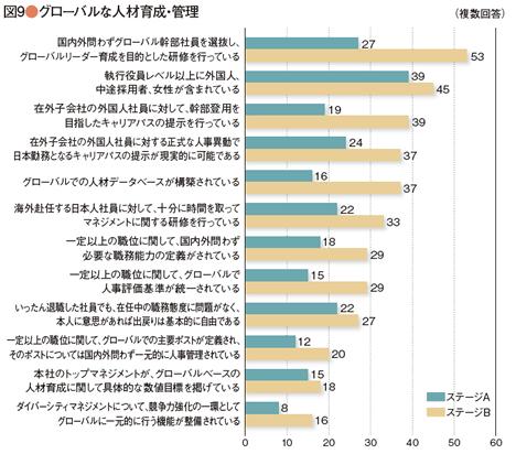 survey_47-09
