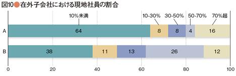 survey_47-10