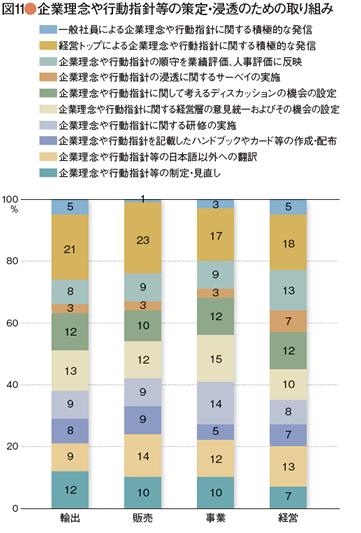 survey_47-11
