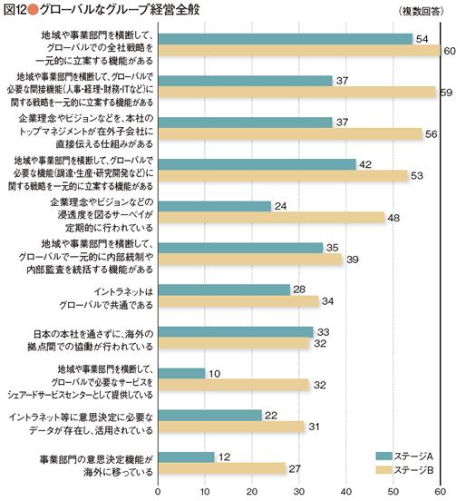 survey_47-12