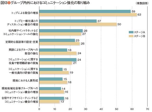 survey_47-13