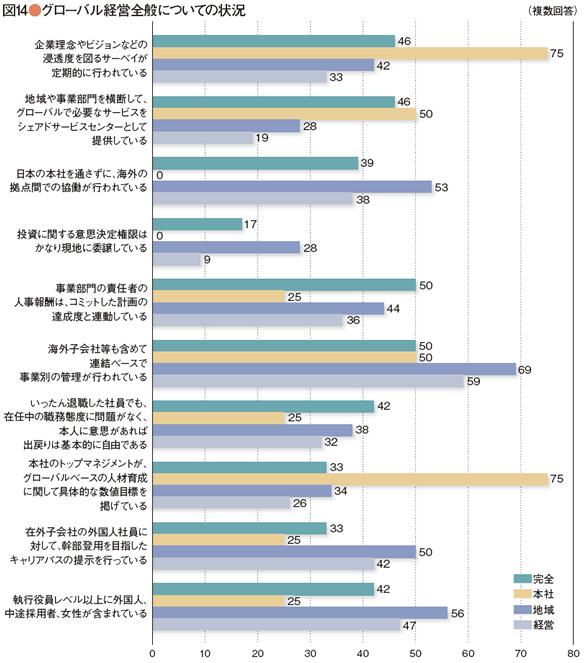 survey_47-14