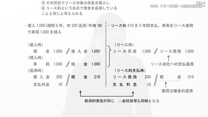ssn_4_10_3