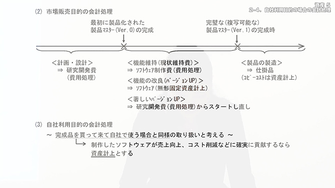 ssn_5_2_4